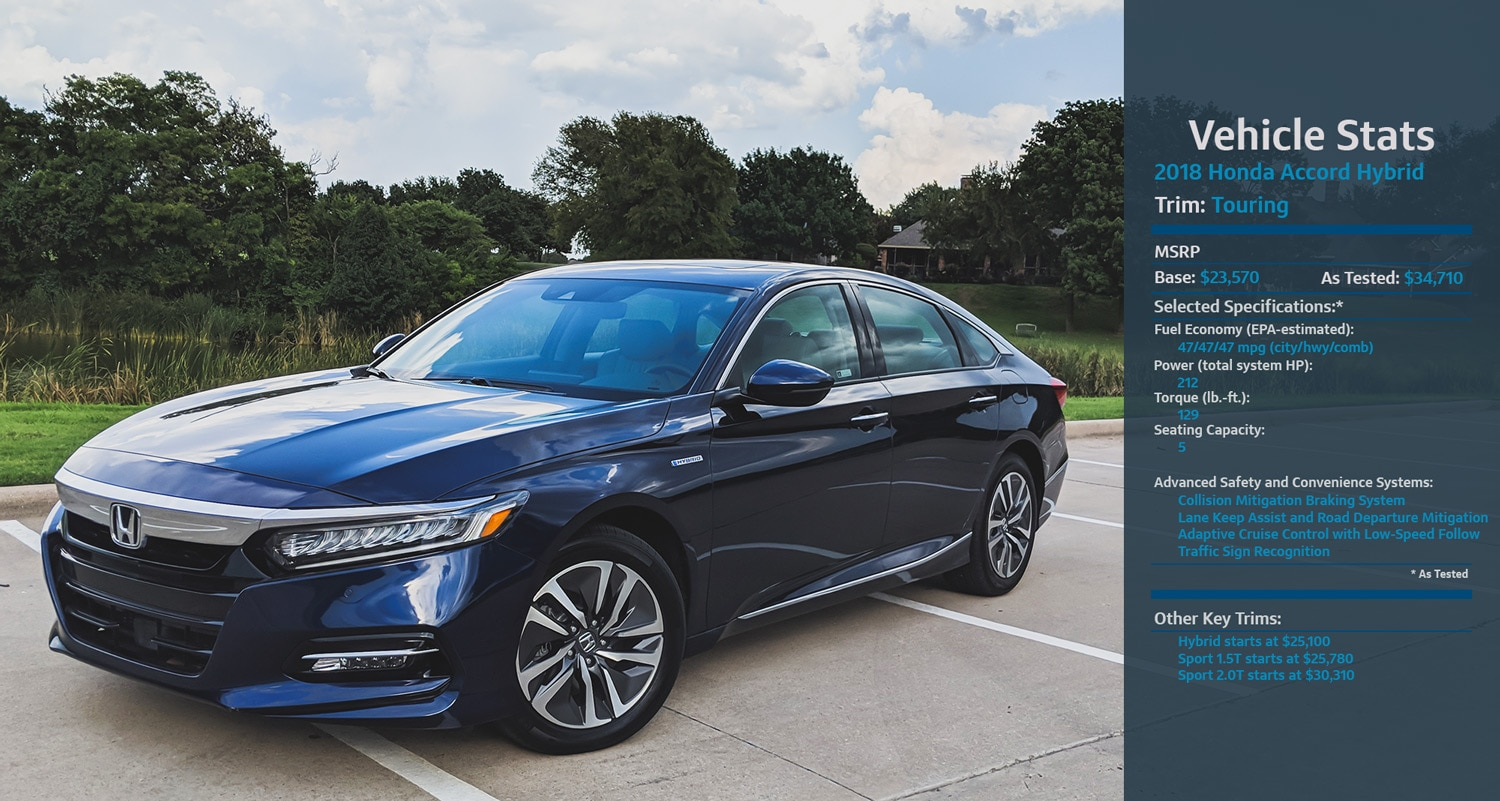 Commuter Car Review 2018 Honda Accord Hybrid Capital One Auto